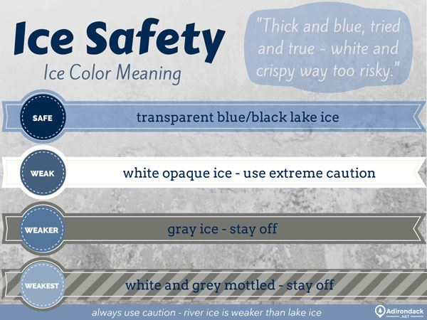 Ice Color Meaning